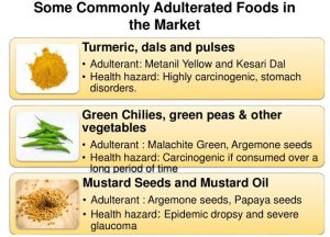 what is food adulteration