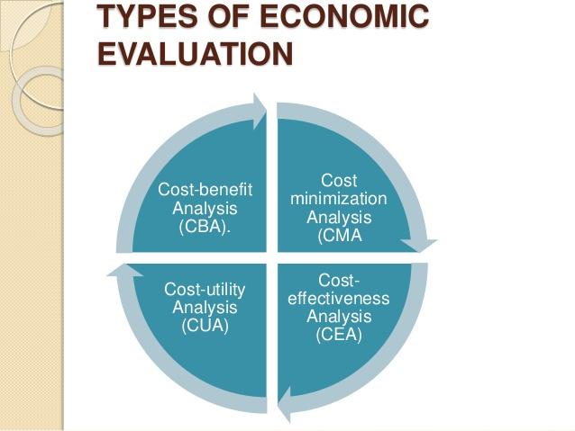 Economic Evaluation, Types of economic evaluation ! - Public