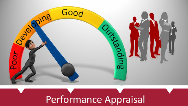 Image result for performance appraisal